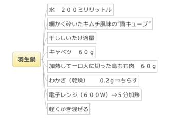 羽生鍋 260511 マップ.PNG